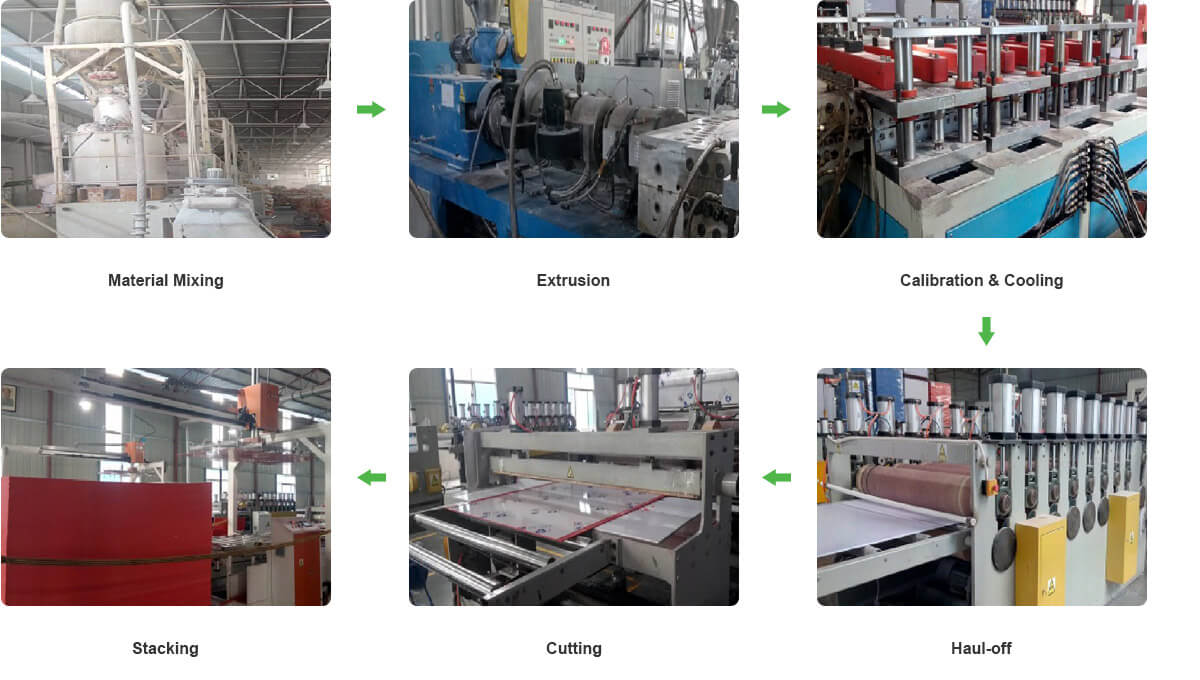 Foshan Gaoming Kaibo New Material Technology Co., Ltd.